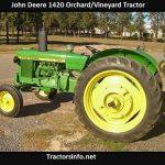 John Deere 1420 Price, Specs, Review, Horsepower